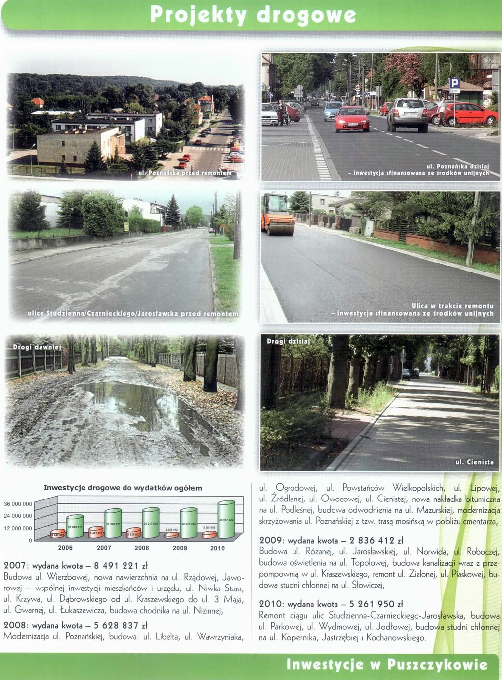 2_projekty drogowe1